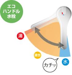 エコハンドル水栓