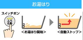 お湯はり(お風呂の機能)