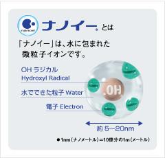 hybrid01