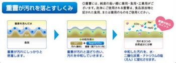 kd_point_wash_01_03