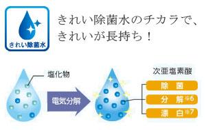 TOTOきれい除菌水のご紹介