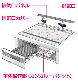 IHクッキングヒーターのお手入れ-操作部・排気口編-
