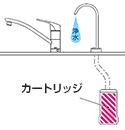 ビルトイン型浄水器/専用水栓:人気ランキング!