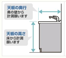 食器洗い乾燥機の普及率と商品豆知識