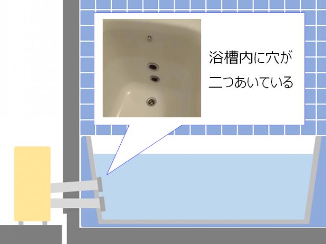 浴槽隣接設置タイプの給湯器は一つ穴タイプに変えたほうがおトクです!