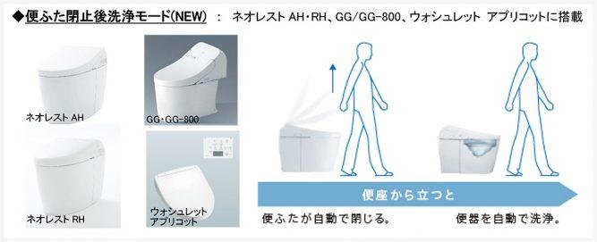 2021年8月発売TOTOトイレの新商品をご紹介します!