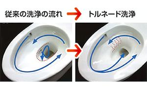 Rửa kỹ bằng rửa lốc xoáy