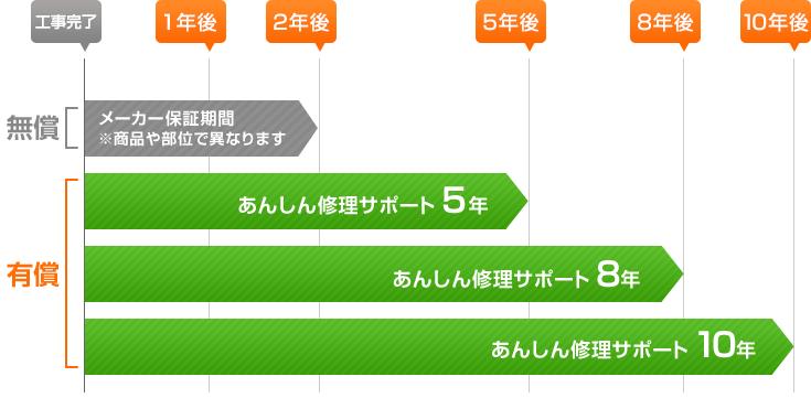 01 graph 02 151001