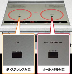 オールメタル対応IHクッキングヒーターの天板表記「ALL METAL IH」