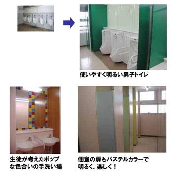 schooltoilet.jpg