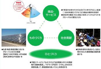 green-challenge.jpg